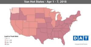 Sunbelt Finance Load-to-Truck-300x155 Van Average Rises to $2.24 Per Mile Industry News