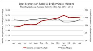 Sunbelt Finance Rates-and-Margins-Apr2018-300x164 Homepage