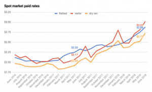 Sunbelt Finance Rates-300x183 Homepage